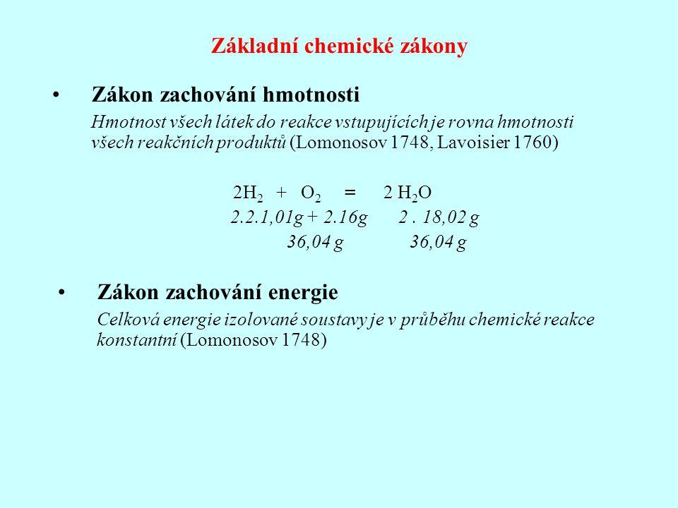 Základní chemické zákony Zákon zachování hmotnosti Hmotnost všech látek do reakce vstupujících je rovna hmotnosti všech reakčních produktů (Lomonosov 1748, Lavoisier 1760) 2H 2 + O 2 = 2 H 2 O 2.2.1,01g + 2.16g 2.