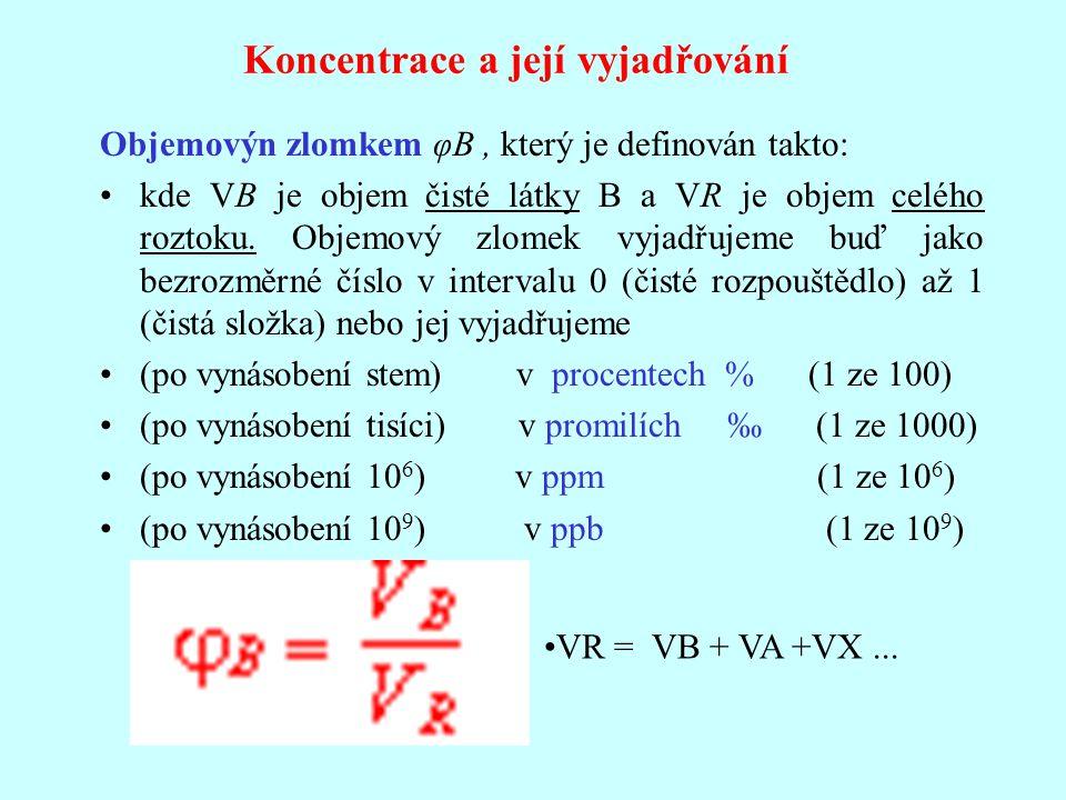 Koncentrace a její vyjadřování Objemovýn zlomkem φB, který je definován takto: kde VB je objem čisté látky B a VR je objem celého roztoku. Objemový zl