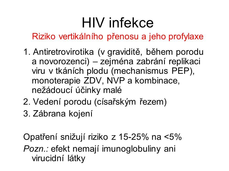 HIV infekce Riziko vertikálního přenosu a jeho profylaxe 1. Antiretrovirotika (v graviditě, během porodu a novorozenci) – zejména zabrání replikaci vi