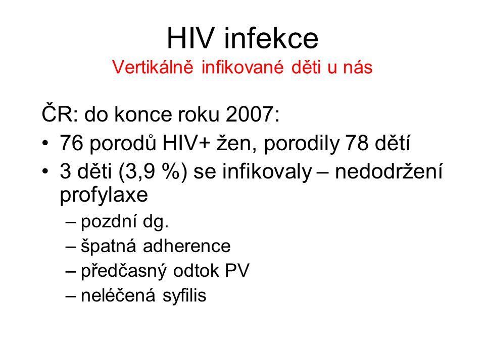 HIV infekce Vertikálně infikované děti u nás ČR: do konce roku 2007: 76 porodů HIV+ žen, porodily 78 dětí 3 děti (3,9 %) se infikovaly – nedodržení pr