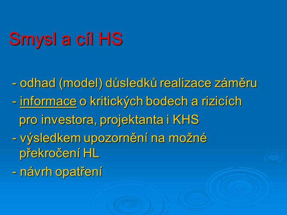 Smysl a cíl HS - odhad (model) důsledků realizace záměru - odhad (model) důsledků realizace záměru - informace o kritických bodech a rizicích - inform