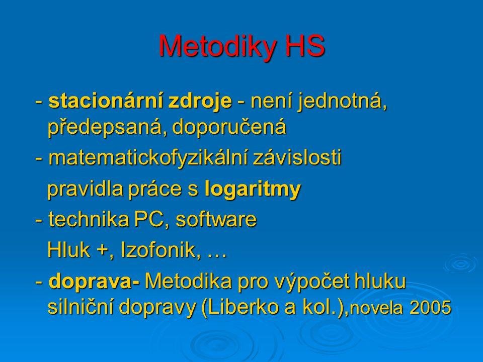Metodiky HS - stacionární zdroje - není jednotná, předepsaná, doporučená - stacionární zdroje - není jednotná, předepsaná, doporučená - matematickofyz