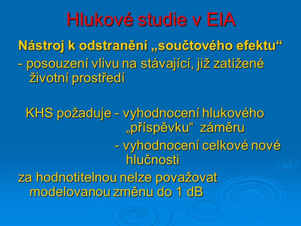 """Hlukové studie v EIA Nástroj k odstranění """"součtového efektu"""" - posouzení vlivu na stávající, již zatížené životní prostředí KHS požaduje - vyhodnocen"""