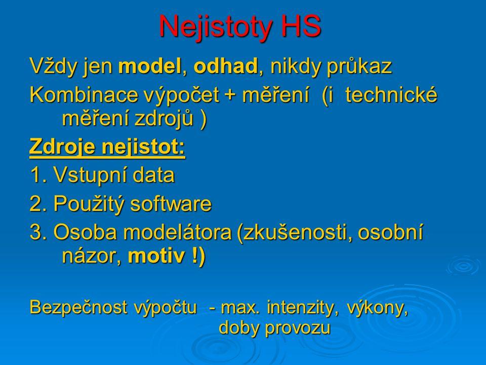 Nejistoty HS Vždy jen model, odhad, nikdy průkaz Kombinace výpočet + měření (i technické měření zdrojů ) Zdroje nejistot: 1. Vstupní data 2. Použitý s