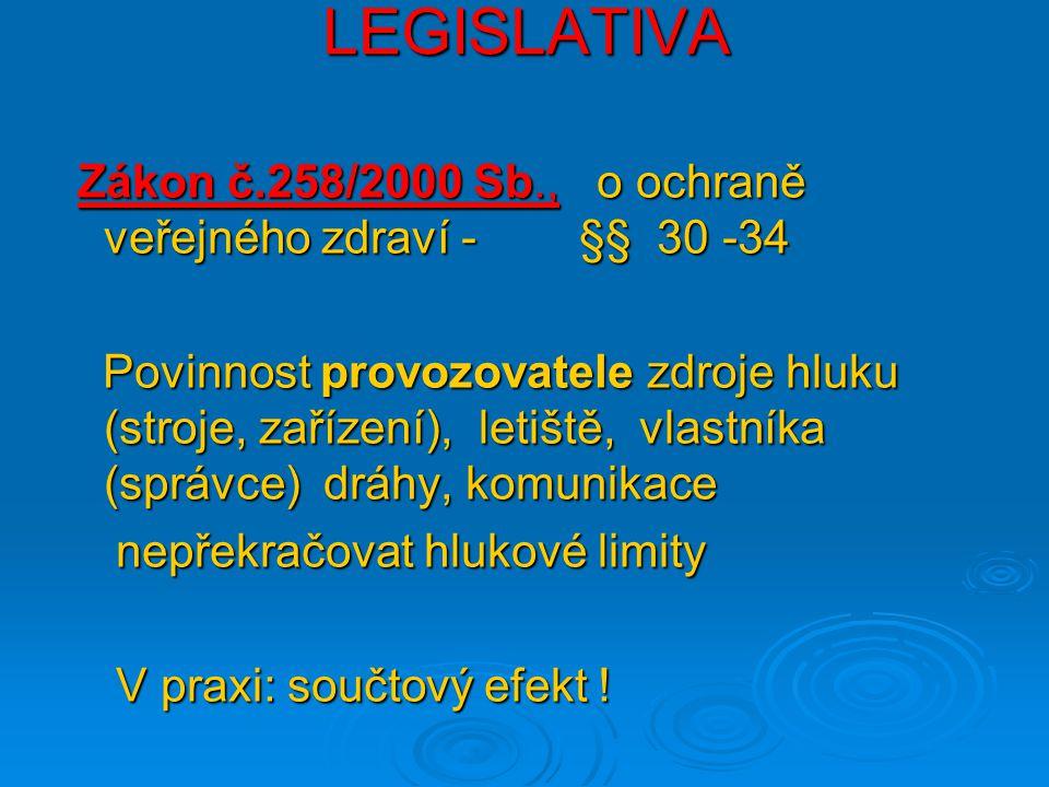 LEGISLATIVA Zákon č.258/2000 Sb., o ochraně veřejného zdraví - §§ 30 -34 Zákon č.258/2000 Sb., o ochraně veřejného zdraví - §§ 30 -34 Povinnost provoz