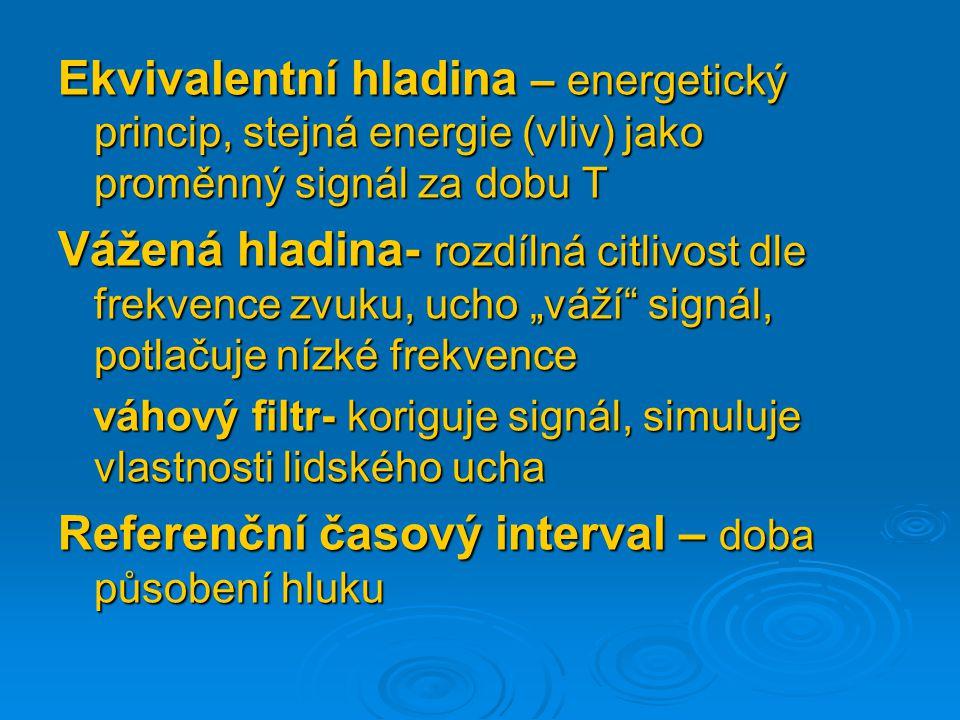 Ekvivalentní hladina – energetický princip, stejná energie (vliv) jako proměnný signál za dobu T Vážená hladina- rozdílná citlivost dle frekvence zvuk