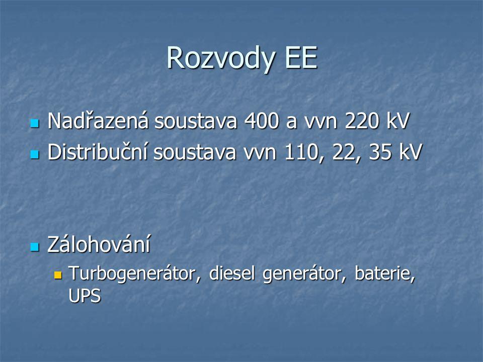 Rozvody EE Nadřazená soustava 400 a vvn 220 kV Nadřazená soustava 400 a vvn 220 kV Distribuční soustava vvn 110, 22, 35 kV Distribuční soustava vvn 11