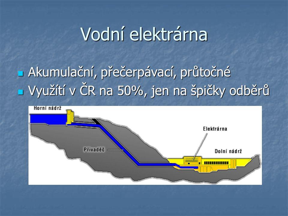 Vodní elektrárna Akumulační, přečerpávací, průtočné Akumulační, přečerpávací, průtočné Využítí v ČR na 50%, jen na špičky odběrů Využítí v ČR na 50%, jen na špičky odběrů