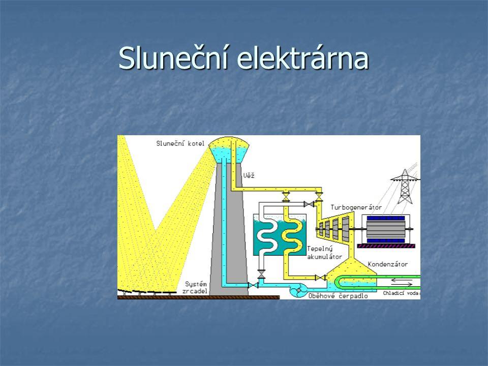 Větrná elektrárna Závisí na rychlosti větru Závisí na rychlosti větru Účinnost 30-40% Účinnost 30-40% Většinou 400 kW Většinou 400 kW - Hlučnost - Bezvětří - Změny směru větru