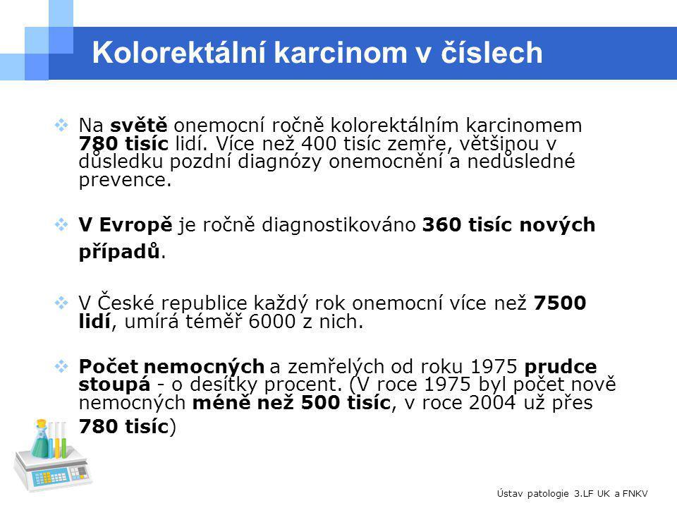 Kolorektální karcinom v číslech  Na světě onemocní ročně kolorektálním karcinomem 780 tisíc lidí.