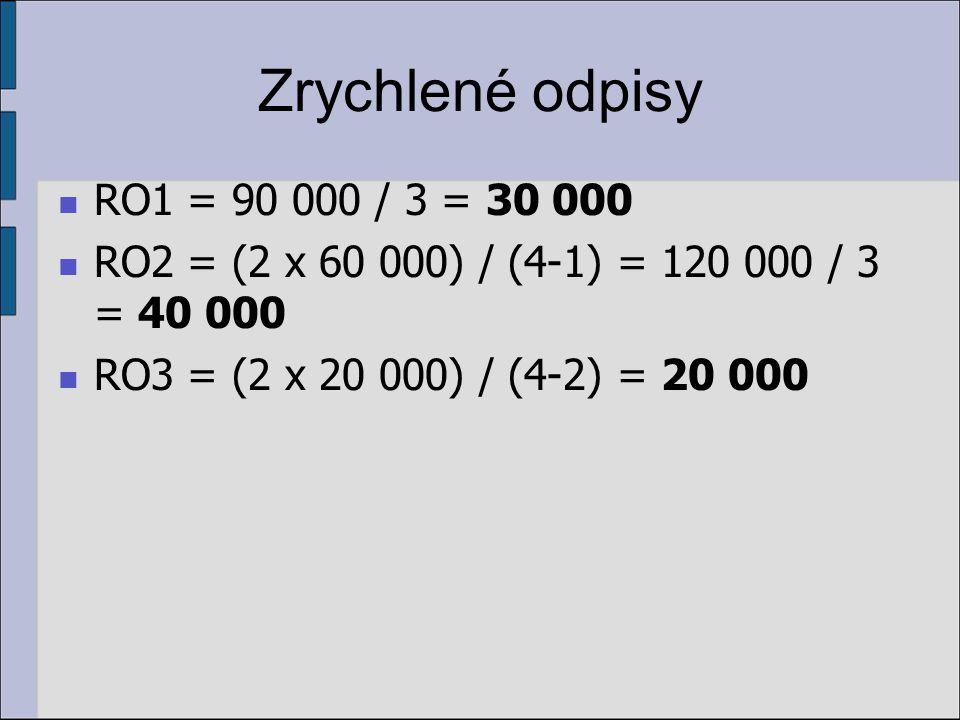 Zrychlené odpisy RO1 = 90 000 / 3 = 30 000 RO2 = (2 x 60 000) / (4-1) = 120 000 / 3 = 40 000 RO3 = (2 x 20 000) / (4-2) = 20 000