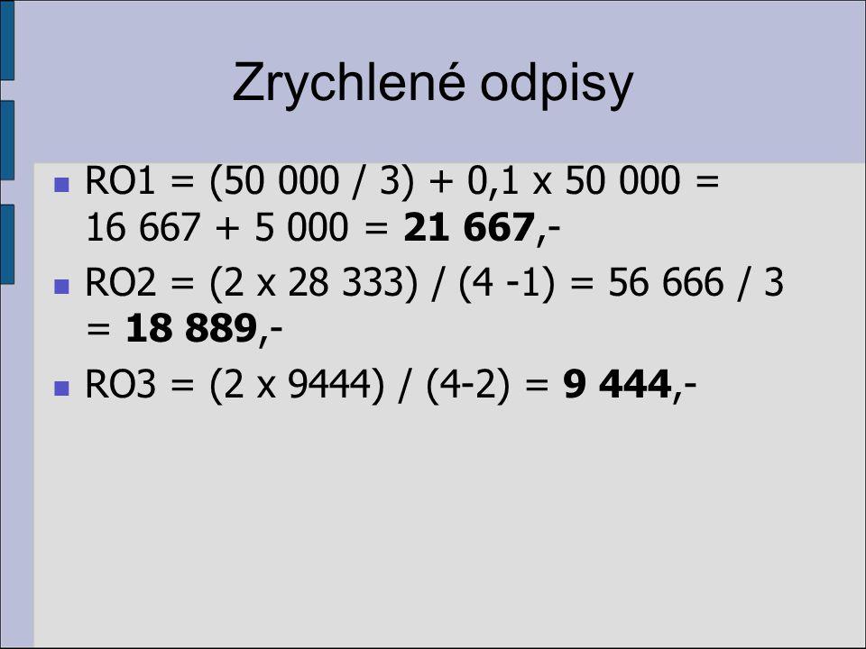 Zrychlené odpisy RO1 = (50 000 / 3) + 0,1 x 50 000 = 16 667 + 5 000 = 21 667,- RO2 = (2 x 28 333) / (4 -1) = 56 666 / 3 = 18 889,- RO3 = (2 x 9444) /
