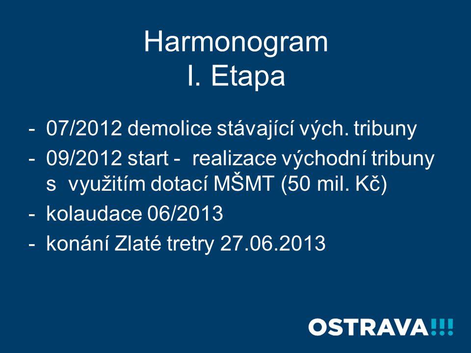 Harmonogram I. Etapa -07/2012 demolice stávající vých. tribuny -09/2012 start - realizace východní tribuny s využitím dotací MŠMT (50 mil. Kč) -kolaud
