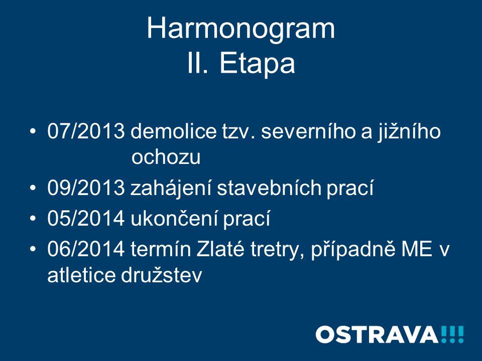 Harmonogram II. Etapa 07/2013 demolice tzv.