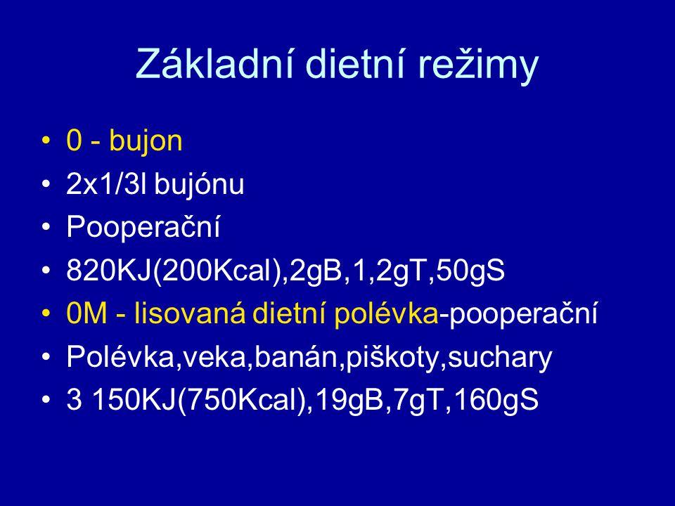 Základní dietní režimy 0 - bujon 2x1/3l bujónu Pooperační 820KJ(200Kcal),2gB,1,2gT,50gS 0M - lisovaná dietní polévka-pooperační Polévka,veka,banán,piš