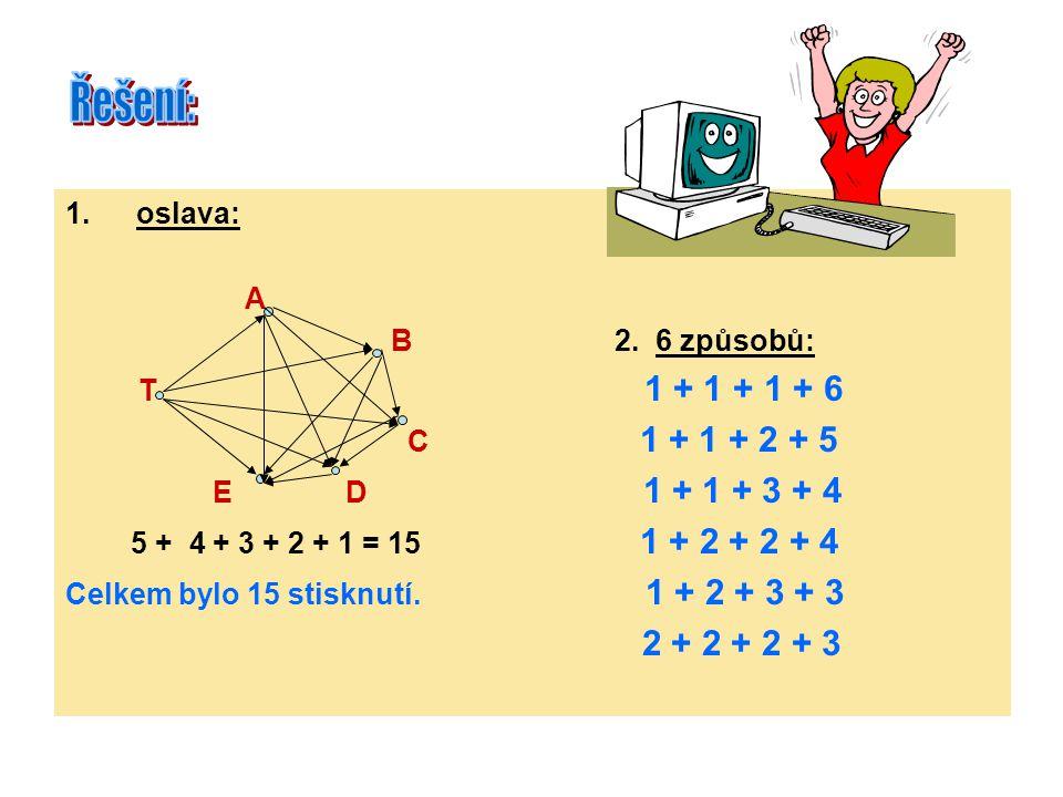 1.oslava: A B 2. 6 způsobů: T 1 + 1 + 1 + 6 C 1 + 1 + 2 + 5 E D 1 + 1 + 3 + 4 5 + 4 + 3 + 2 + 1 = 15 1 + 2 + 2 + 4 Celkem bylo 15 stisknutí. 1 + 2 + 3