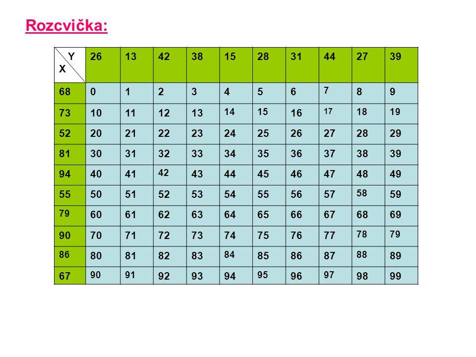 Tajenka: 1.1.výsledek 729 – 669 2. název početního výkonu 325 + 78 3.
