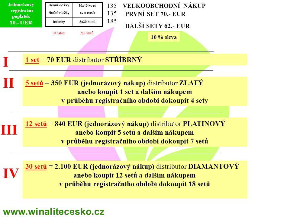 I II III IV 1 set = 70 EUR distributor STŘÍBRNÝ 5 setů = 350 EUR (jednorázový nákup) distributor ZLATÝ anebo koupit 1 set a dalším nákupem v průběhu r