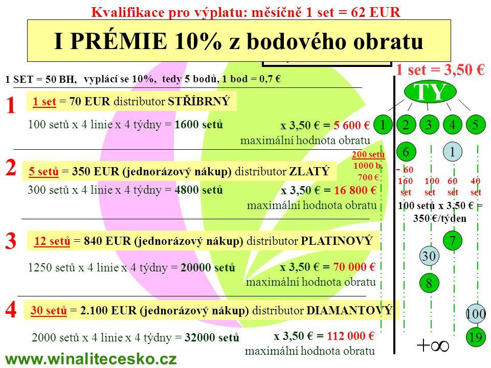 1 SET = 50 BH, vyplácí se 10%, tedy 5 bodů, 1 bod = 0,7 € 1 2 3 4 1 set = 70 EUR distributor STŘÍBRNÝ 5 setů = 350 EUR (jednorázový nákup) distributor