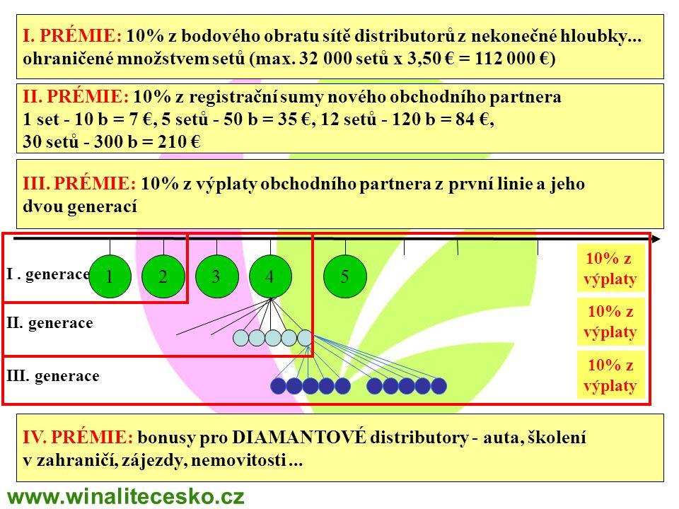 I. PRÉMIE: 10% z bodového obratu sítě distributorů z nekonečné hloubky... ohraničené množstvem setů (max. 32 000 setů x 3,50 € = 112 000 €) II. PRÉMIE