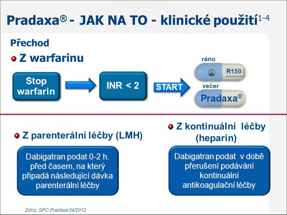 Pradaxa ® - JAK NA TO - klinické použití 1-4 Přechod Z warfarinu Zdroj: SPC Pradaxa 04/2012 Stop warfarin INR < 2 START R150 ráno večer Dabigatran pod