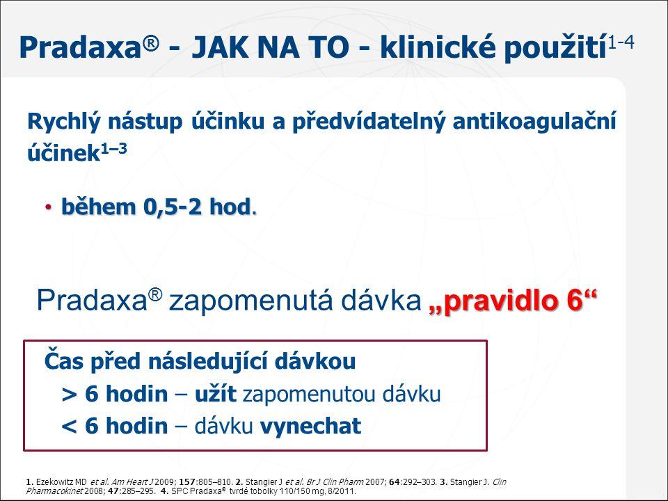 Pradaxa ® - JAK NA TO - klinické použití 1-4 Rychlý nástup účinku a předvídatelný antikoagulační účinek 1–3 během 0,5-2 hod. během 0,5-2 hod. Čas před