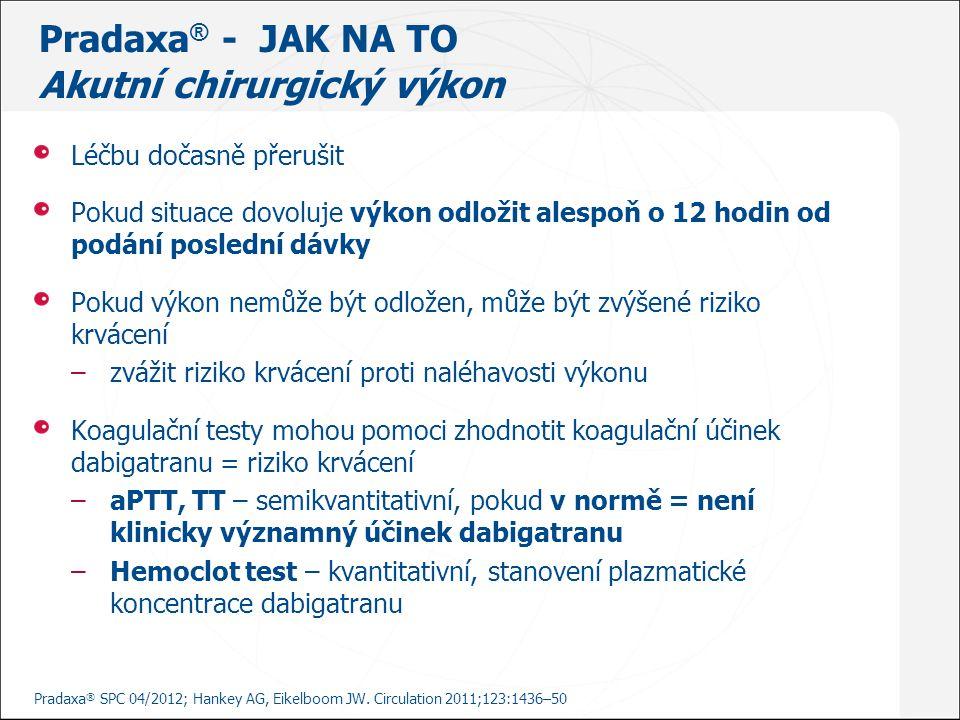 Pradaxa ® - JAK NA TO Akutní chirurgický výkon Pradaxa ® SPC 04/2012; Hankey AG, Eikelboom JW. Circulation 2011;123:1436–50 Léčbu dočasně přerušit Pok