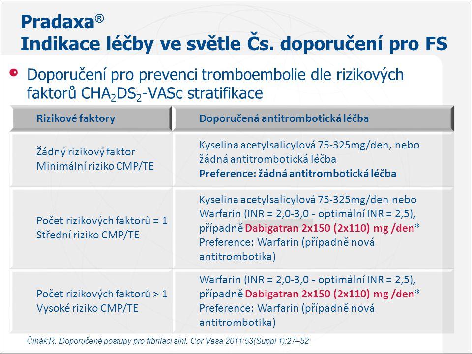 Prevence cévní mozkové příhody a systémové embolie u dospělých pacientů s nevalvulární fibrilací síní s jedním nebo více následujícími rizikovými faktory: –cévní mozková příhoda, tranzitorní ischemická ataka nebo systémová embolie v anamnéze –EF LK < 40% –symptomatické srdeční selhání třídy II či vyšší dle klasifikace NYHA –věk  75 let –věk  65 let spojený s jedním z následujících onemocnění: diabetes mellitus, ischemická choroba srdeční nebo hypertenze 1.