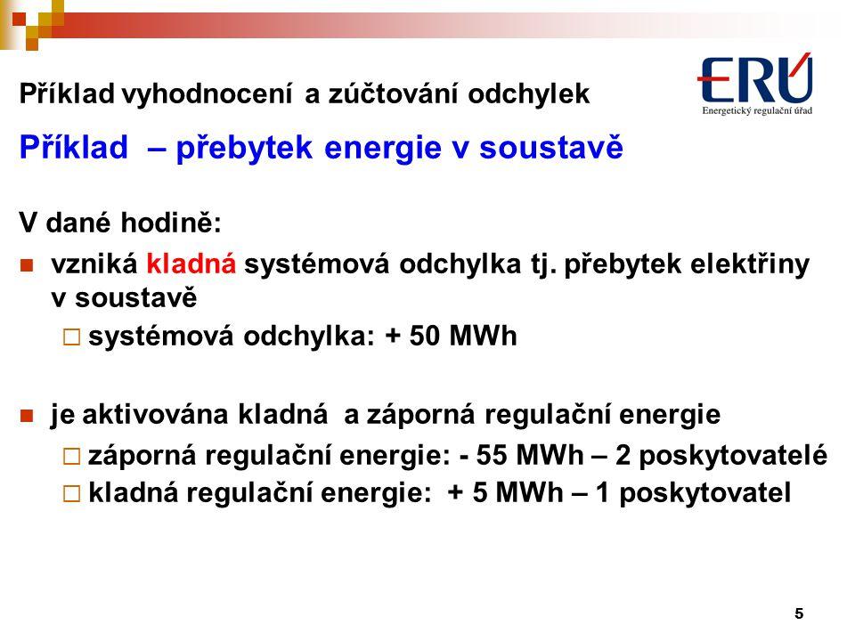 6 Odchylka + 25 MWh menší odběr Z2 Systémová odchylka + 50 MWh V1 V2 PpS1 SR- Poskytovatel záporné regulační energie Snížení - 40 MWh Cena -1 Kč/MWh dostává zaplaceno Z1 Odchylka -10 MWh menší dodávka Odchylka +40 MWh větší dodávka Odchylka -5 MWh větší odběr Příklad vyhodnocení odchylek – způsob 2008 PpS3 SR+ Akceptace nabídky z VT - záporná regulační energie Snížení o - 15 MWh Zúčtovací cena dostává zaplaceno P2 VT- Poskytovatel kladné regulační energie dodávka + 5 MWh Cena +1990 Kč/MWh