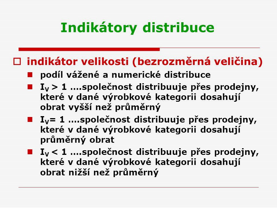 Indikátory distribuce  indikátor velikosti (bezrozměrná veličina) podíl vážené a numerické distribuce I V > 1 ….společnost distribuuje přes prodejny,