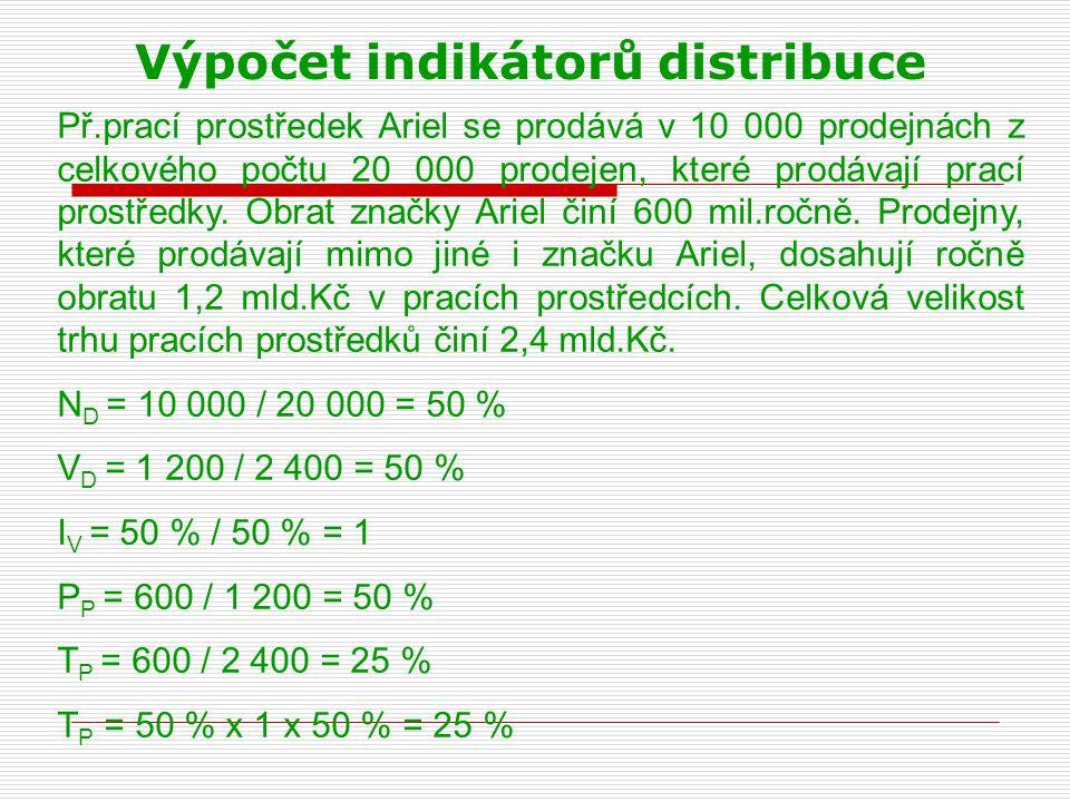 Výpočet indikátorů distribuce Př.prací prostředek Ariel se prodává v 10 000 prodejnách z celkového počtu 20 000 prodejen, které prodávají prací prostř