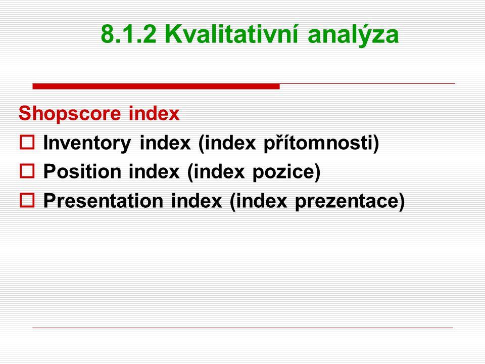 8.1.2 Kvalitativní analýza Shopscore index  Inventory index (index přítomnosti)  Position index (index pozice)  Presentation index (index prezentac