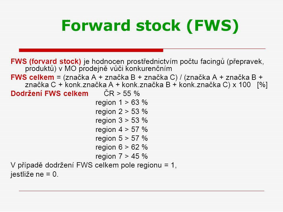 Forward stock (FWS) FWS (forvard stock) je hodnocen prostřednictvím počtu facingů (přepravek, produktů) v MO prodejně vůči konkurenčním FWS celkem = (