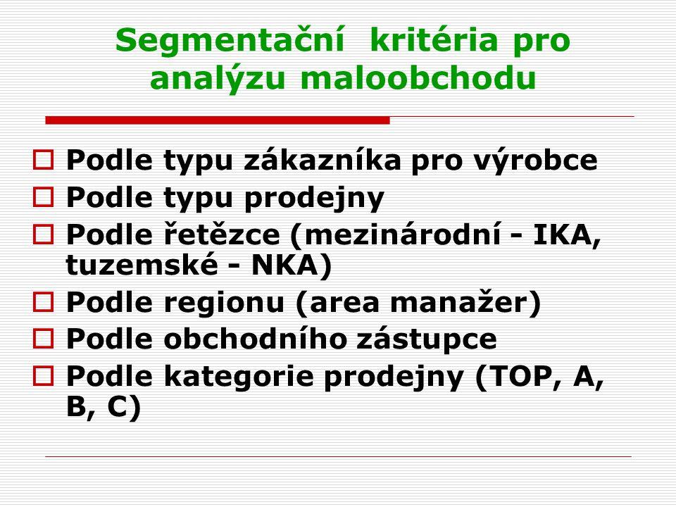 Segmentační kritéria pro analýzu maloobchodu  Podle typu zákazníka pro výrobce  Podle typu prodejny  Podle řetězce (mezinárodní - IKA, tuzemské - N