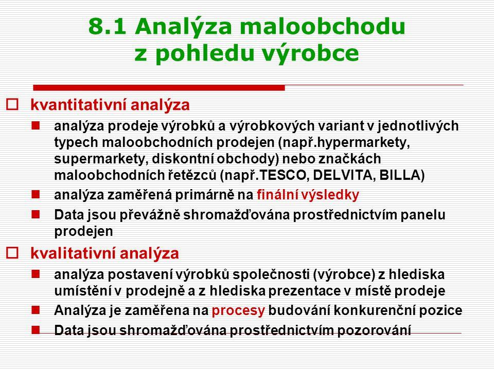 8.1 Analýza maloobchodu z pohledu výrobce  kvantitativní analýza analýza prodeje výrobků a výrobkových variant v jednotlivých typech maloobchodních p