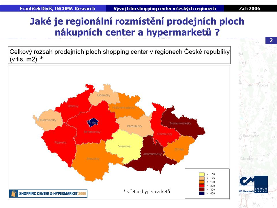 Září 2006 František Diviš, INCOMA ResearchVývoj trhu shopping center v českých regionech 2 Jaké je regionální rozmístění prodejních ploch nákupních center a hypermarketů .