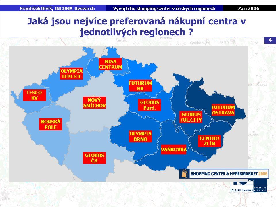 Září 2006 František Diviš, INCOMA ResearchVývoj trhu shopping center v českých regionech 4 NOVÝ SMÍCHOV GLOBUS ČB TESCO KV BORSKÁ POLE OLYMPIA TEPLICE NISA CENTRUM FUTURUM HK GLOBUS Pard.