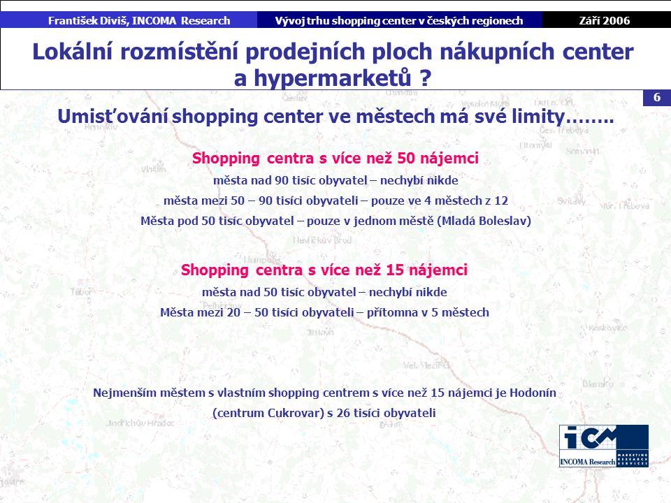 Září 2006 František Diviš, INCOMA ResearchVývoj trhu shopping center v českých regionech 6 Shopping centra s více než 50 nájemci města nad 90 tisíc obyvatel – nechybí nikde města mezi 50 – 90 tisíci obyvateli – pouze ve 4 městech z 12 Města pod 50 tisíc obyvatel – pouze v jednom městě (Mladá Boleslav) Shopping centra s více než 15 nájemci města nad 50 tisíc obyvatel – nechybí nikde Města mezi 20 – 50 tisíci obyvateli – přítomna v 5 městech Nejmenším městem s vlastním shopping centrem s více než 15 nájemci je Hodonín (centrum Cukrovar) s 26 tisíci obyvateli Umisťování shopping center ve městech má své limity……..
