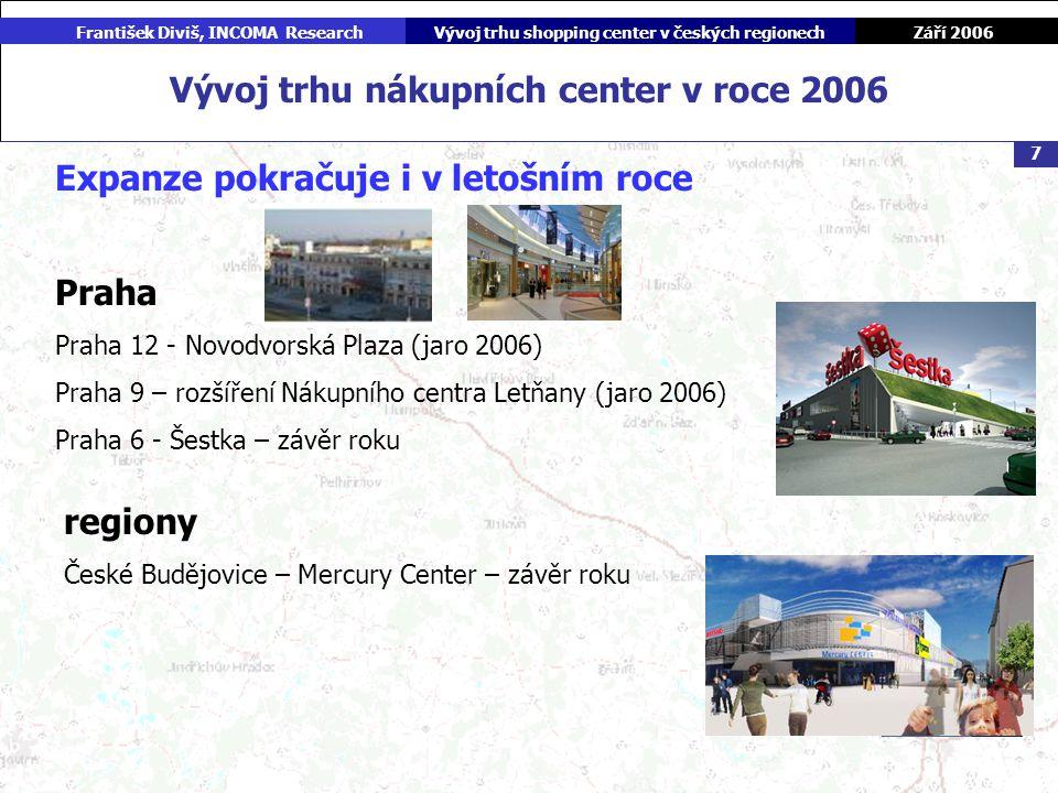 Září 2006 František Diviš, INCOMA ResearchVývoj trhu shopping center v českých regionech 7 Vývoj trhu nákupních center v roce 2006 Expanze pokračuje i v letošním roce Praha Praha 12 - Novodvorská Plaza (jaro 2006) Praha 9 – rozšíření Nákupního centra Letňany (jaro 2006) Praha 6 - Šestka – závěr roku regiony České Budějovice – Mercury Center – závěr roku