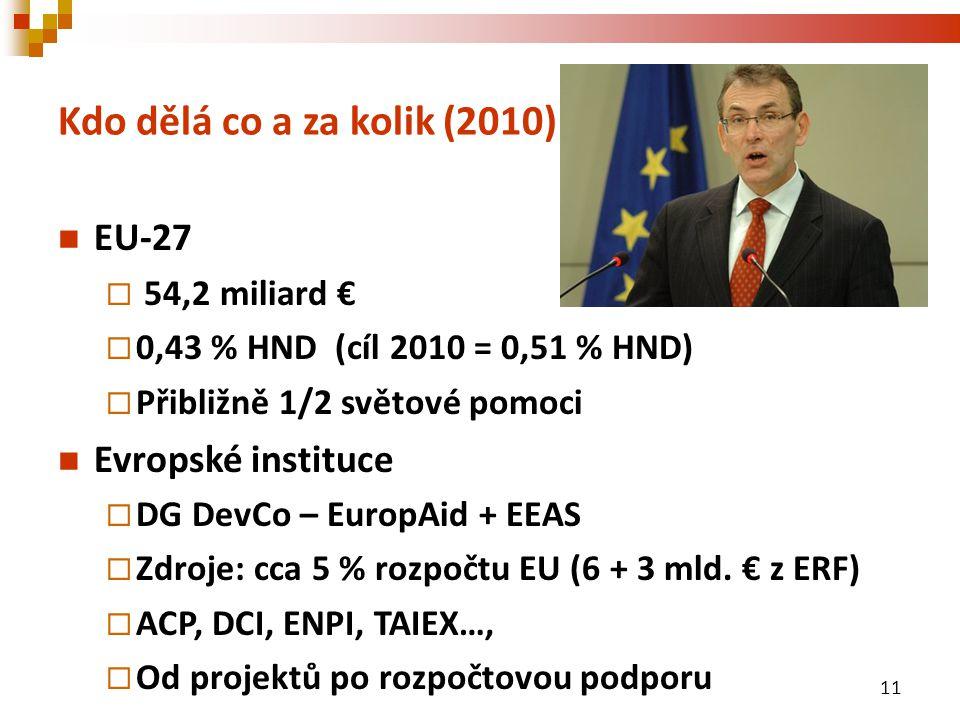 Kdo dělá co a za kolik (2010) EU-27  54,2 miliard €  0,43 % HND (cíl 2010 = 0,51 % HND)  Přibližně 1/2 světové pomoci Evropské instituce  DG DevCo – EuropAid + EEAS  Zdroje: cca 5 % rozpočtu EU (6 + 3 mld.