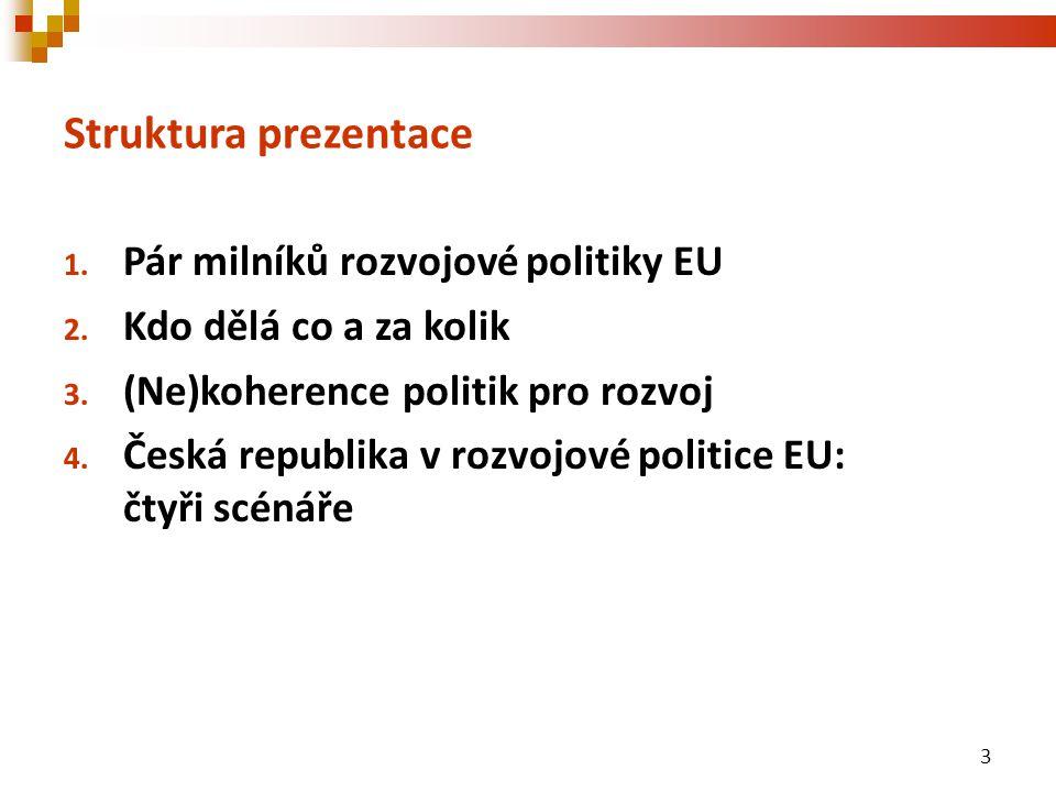 Struktura prezentace 1. Pár milníků rozvojové politiky EU 2.