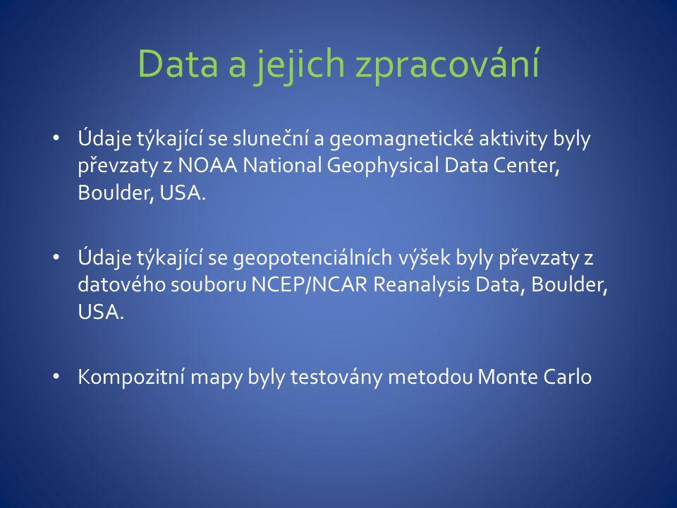 Data a jejich zpracování Údaje týkající se sluneční a geomagnetické aktivity byly převzaty z NOAA National Geophysical Data Center, Boulder, USA.