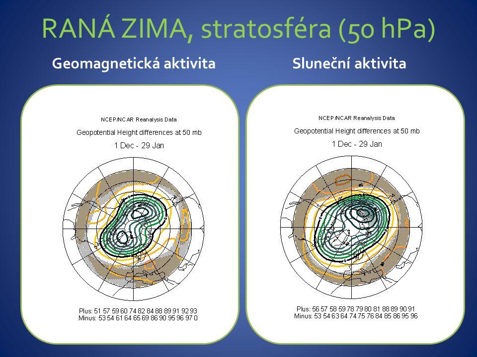 RANÁ ZIMA, stratosféra (50 hPa) Geomagnetická aktivitaSluneční aktivita