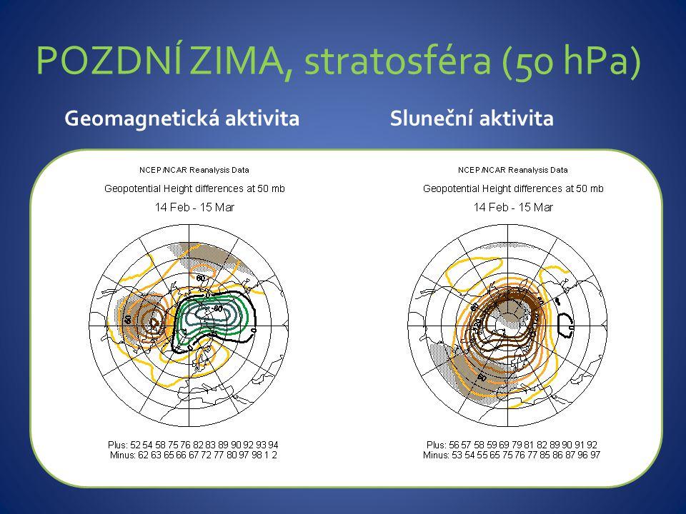 Geomagnetická aktivitaSluneční aktivita POZDNÍ ZIMA, stratosféra (50 hPa)