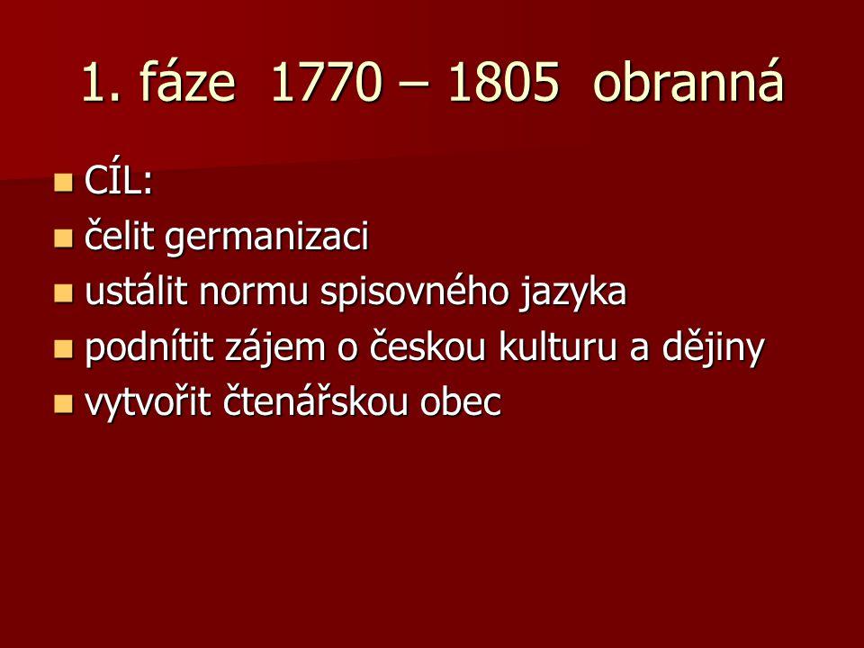 1. fáze 1770 – 1805 obranná CÍL: CÍL: čelit germanizaci čelit germanizaci ustálit normu spisovného jazyka ustálit normu spisovného jazyka podnítit záj