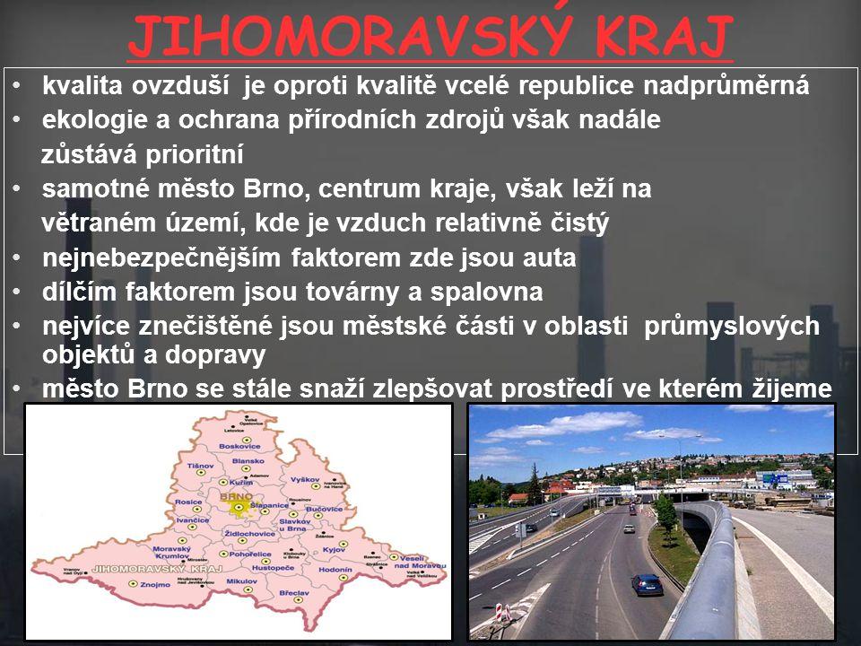 kvalita ovzduší je oproti kvalitě vcelé republice nadprůměrná ekologie a ochrana přírodních zdrojů však nadále zůstává prioritní samotné město Brno, centrum kraje, však leží na větraném území, kde je vzduch relativně čistý nejnebezpečnějším faktorem zde jsou auta dílčím faktorem jsou továrny a spalovna nejvíce znečištěné jsou městské části v oblasti průmyslových objektů a dopravy město Brno se stále snaží zlepšovat prostředí ve kterém žijeme JIHOMORAVSKÝ KRAJ