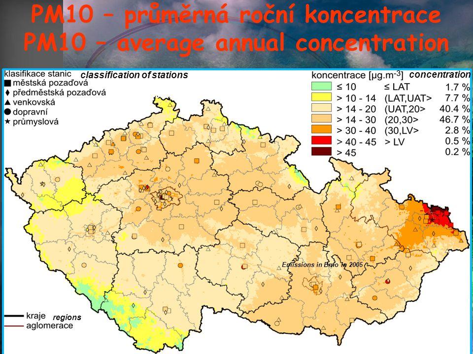 PM10 – průměrná roční koncentrace PM10 – average annual concentration classification of stations urban background industrial regions Suburban background concentration Emissions in Brno in 2005