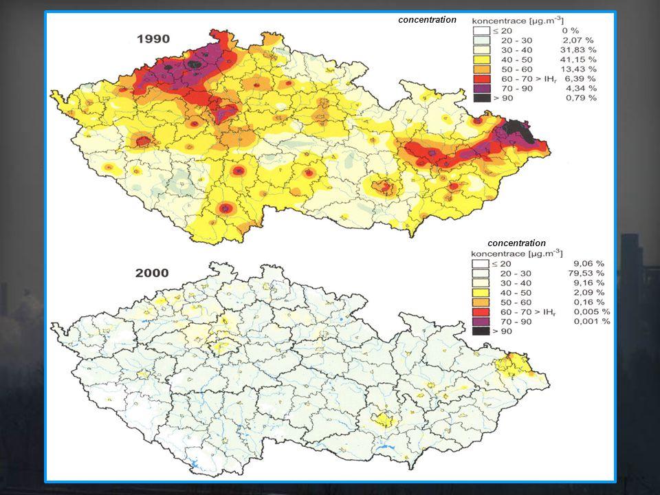 NO2 – průměrná roční koncentrace v Brně No2 – average annual concentration in Brno