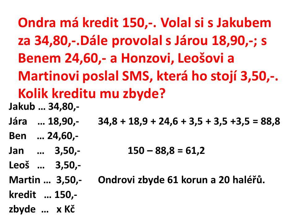 Ondra má kredit 150,-. Volal si s Jakubem za 34,80,-.Dále provolal s Járou 18,90,-; s Benem 24,60,- a Honzovi, Leošovi a Martinovi poslal SMS, která h