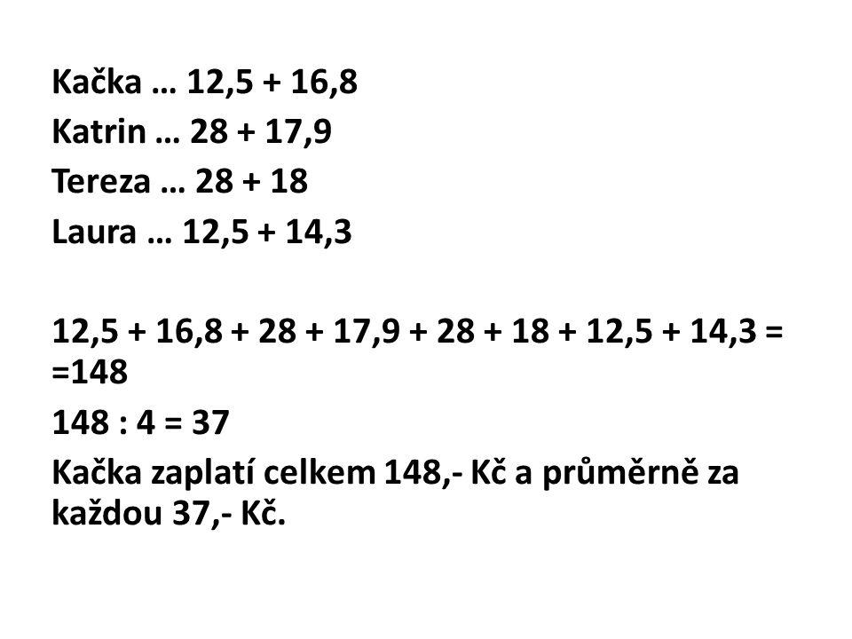 Kačka … 12,5 + 16,8 Katrin … 28 + 17,9 Tereza … 28 + 18 Laura … 12,5 + 14,3 12,5 + 16,8 + 28 + 17,9 + 28 + 18 + 12,5 + 14,3 = =148 148 : 4 = 37 Kačka